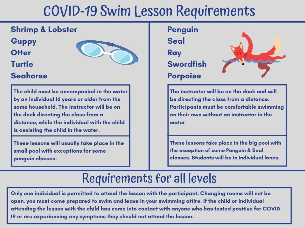 COVID 19 Swim lesson requirements (1)